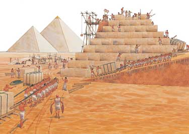 Budowa piramid